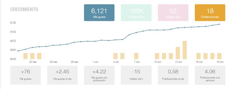 metricool-facebook-crecimiento